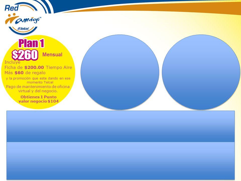 Mensual Incluye Ficha de $200.00 Tiempo Aire Más $60 de regalo y la promoción que este dando en ese momento Telcel Obtienes 1 Punto valor negocio $104 Mensual Pago de mantenimiento de oficina virtual y del negocio.