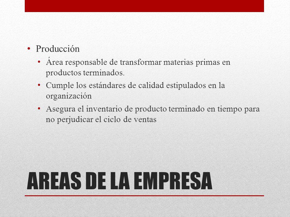 AREAS DE LA EMPRESA Producción Área responsable de transformar materias primas en productos terminados.