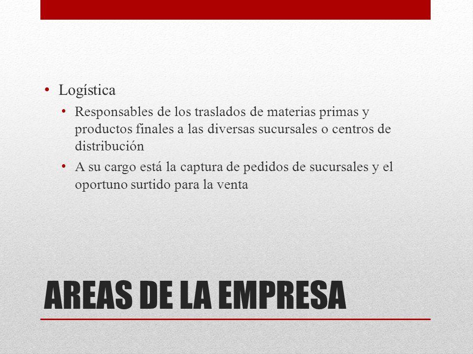 AREAS DE LA EMPRESA Logística Responsables de los traslados de materias primas y productos finales a las diversas sucursales o centros de distribución A su cargo está la captura de pedidos de sucursales y el oportuno surtido para la venta