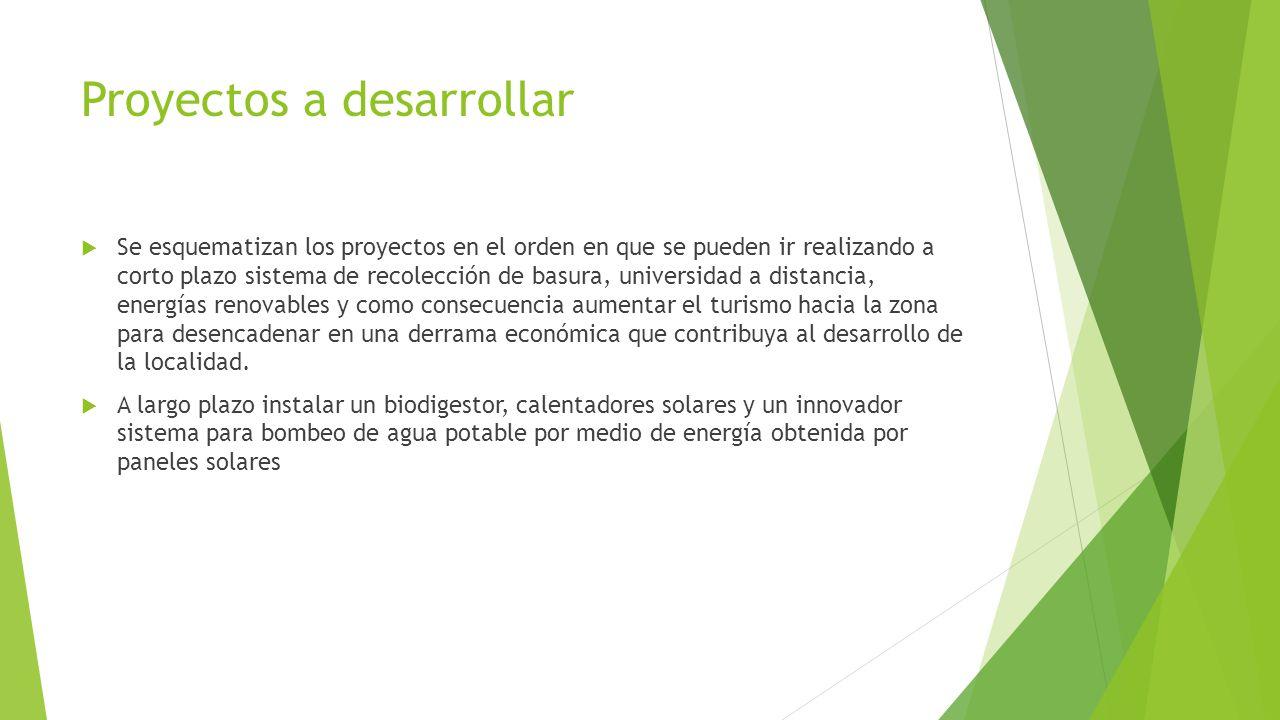 Proyectos a desarrollar Se esquematizan los proyectos en el orden en que se pueden ir realizando a corto plazo sistema de recolección de basura, unive