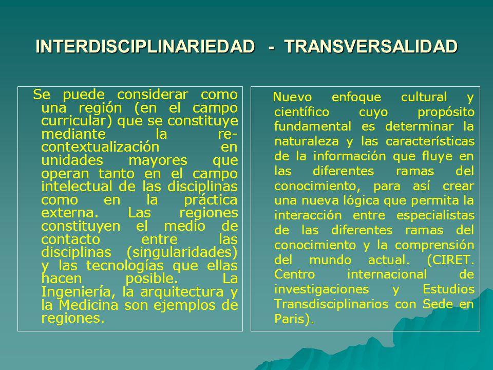 INTERDISCIPLINARIEDAD - TRANSVERSALIDAD Se puede considerar como una región (en el campo curricular) que se constituye mediante la re- contextualizaci