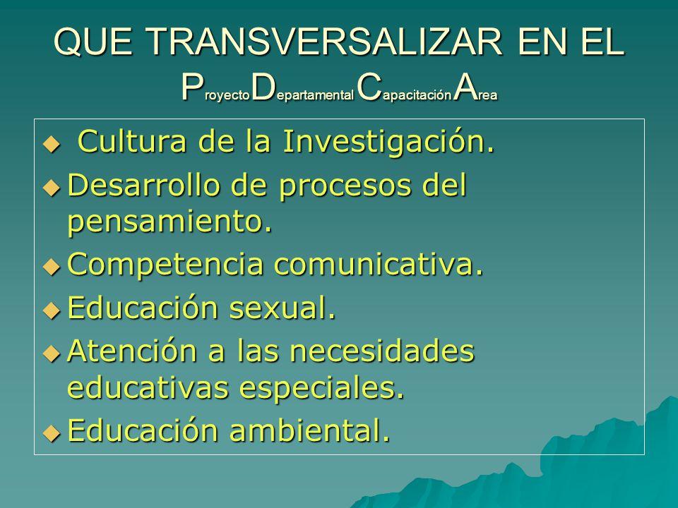 QUE TRANSVERSALIZAR EN EL P royecto D epartamental C apacitación A rea Cultura de la Investigación. Cultura de la Investigación. Desarrollo de proceso