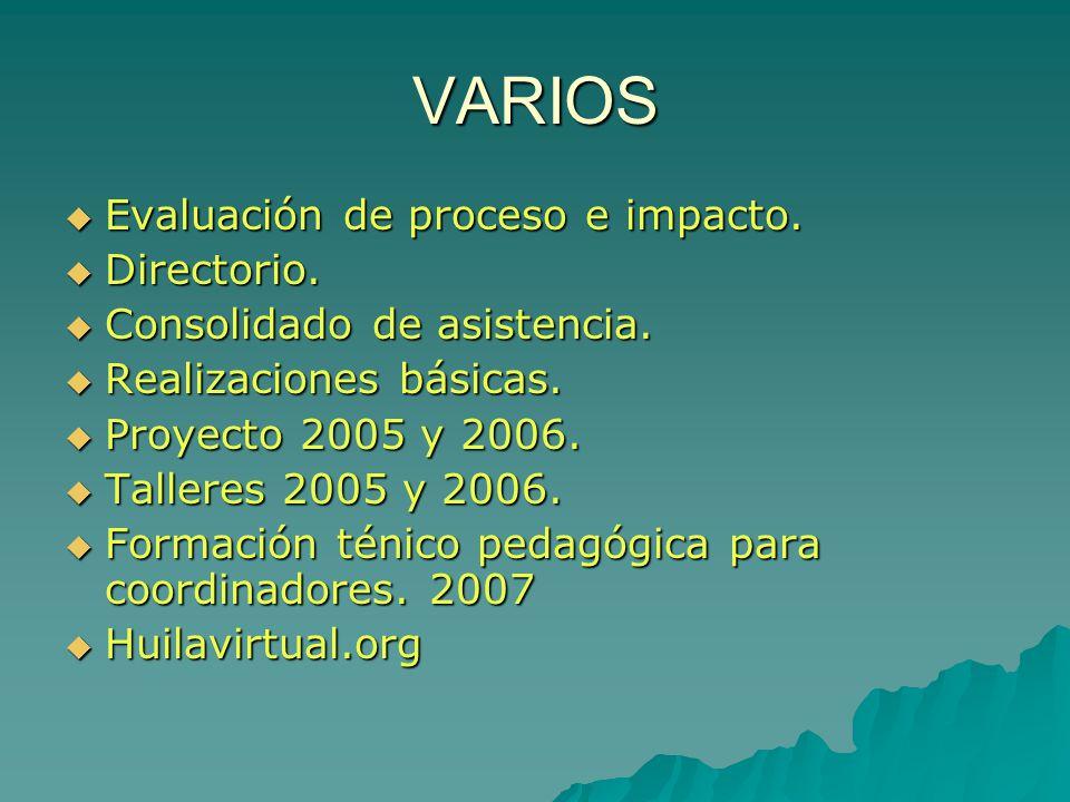 VARIOS Evaluación de proceso e impacto. Evaluación de proceso e impacto. Directorio. Directorio. Consolidado de asistencia. Consolidado de asistencia.