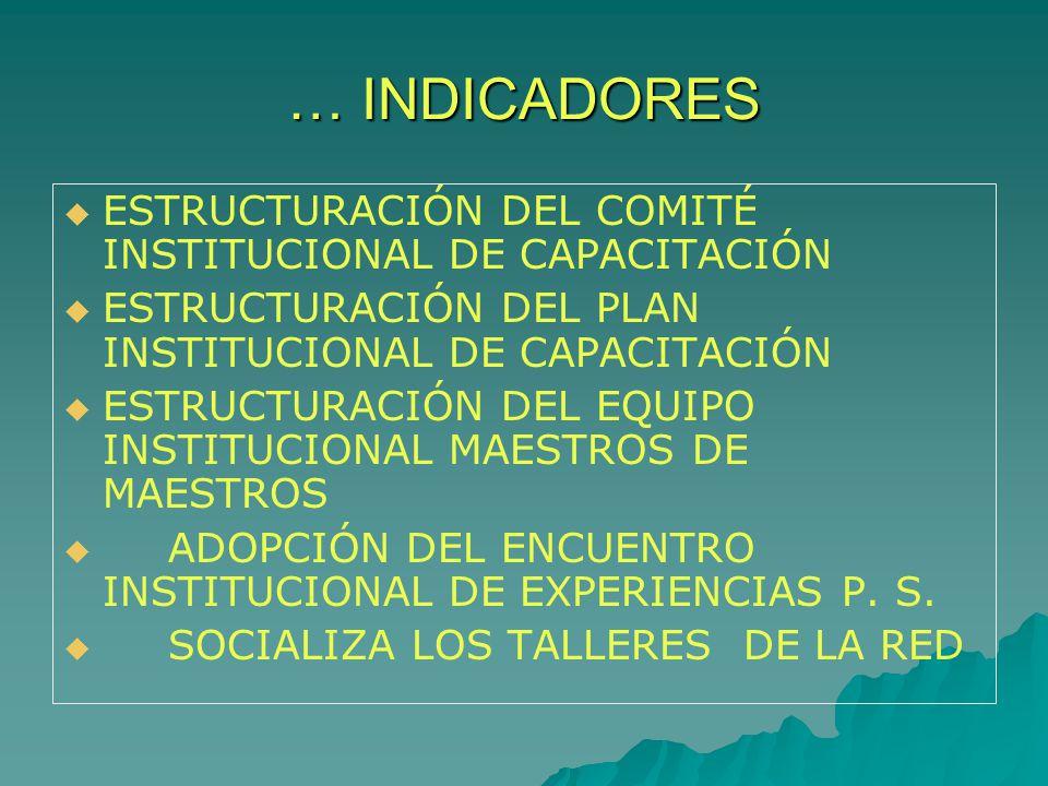 … INDICADORES ESTRUCTURACIÓN DEL COMITÉ INSTITUCIONAL DE CAPACITACIÓN ESTRUCTURACIÓN DEL PLAN INSTITUCIONAL DE CAPACITACIÓN ESTRUCTURACIÓN DEL EQUIPO INSTITUCIONAL MAESTROS DE MAESTROS ADOPCIÓN DEL ENCUENTRO INSTITUCIONAL DE EXPERIENCIAS P.