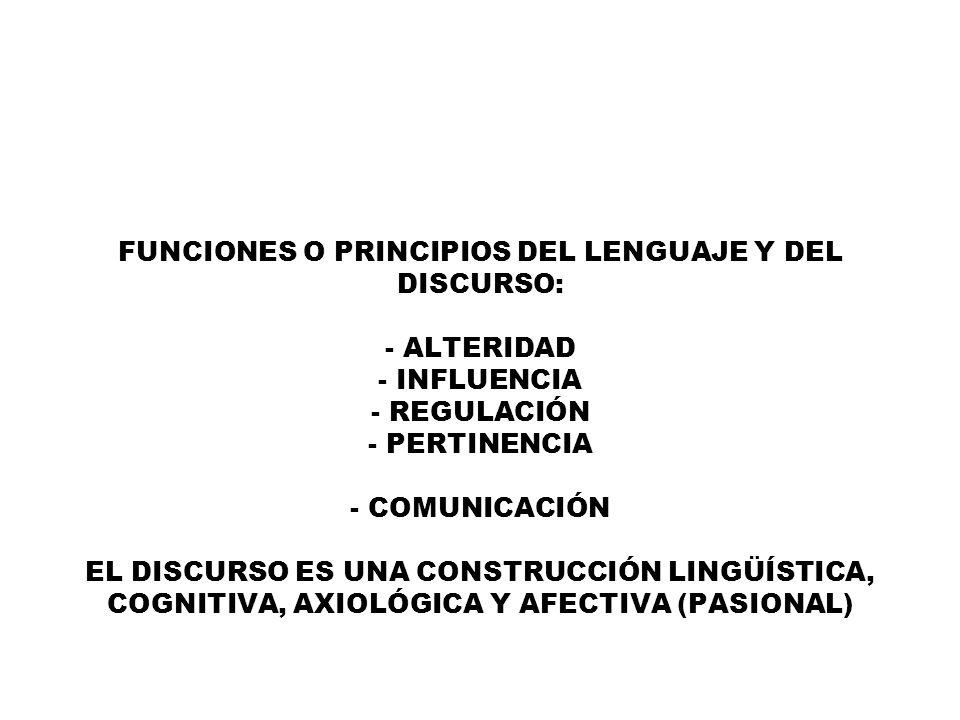 FUNCIONES O PRINCIPIOS DEL LENGUAJE Y DEL DISCURSO: - ALTERIDAD - INFLUENCIA - REGULACIÓN - PERTINENCIA - COMUNICACIÓN EL DISCURSO ES UNA CONSTRUCCIÓN