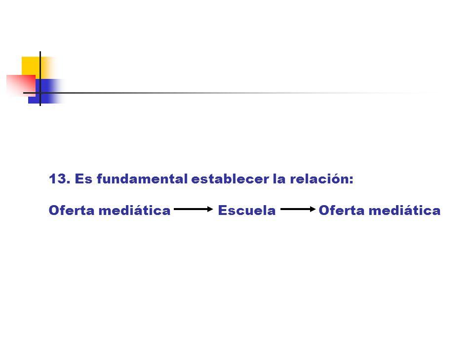 13. Es fundamental establecer la relación: Oferta mediática Escuela Oferta mediática