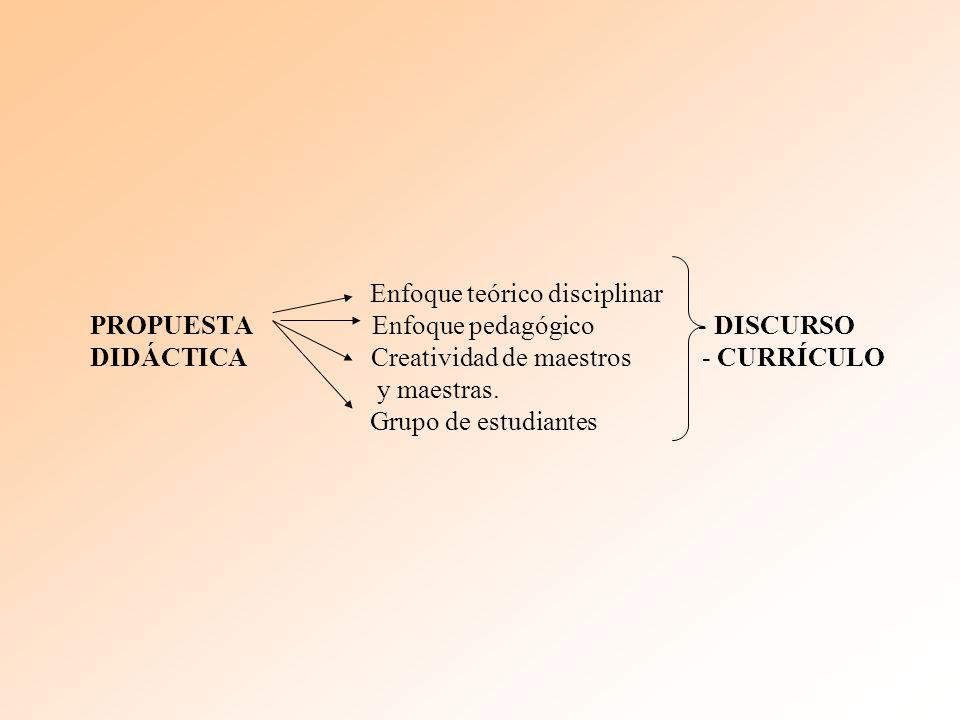 Enfoque teórico disciplinar PROPUESTA Enfoque pedagógico - DISCURSO DIDÁCTICA Creatividad de maestros - CURRÍCULO y maestras.
