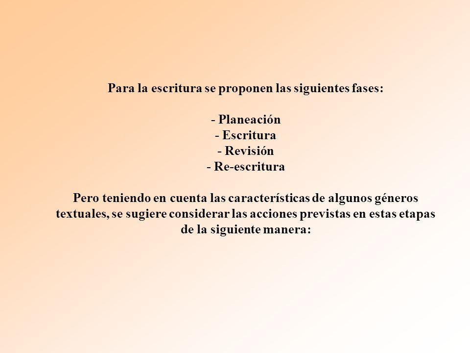 Para la escritura se proponen las siguientes fases: - Planeación - Escritura - Revisión - Re-escritura Pero teniendo en cuenta las características de algunos géneros textuales, se sugiere considerar las acciones previstas en estas etapas de la siguiente manera: