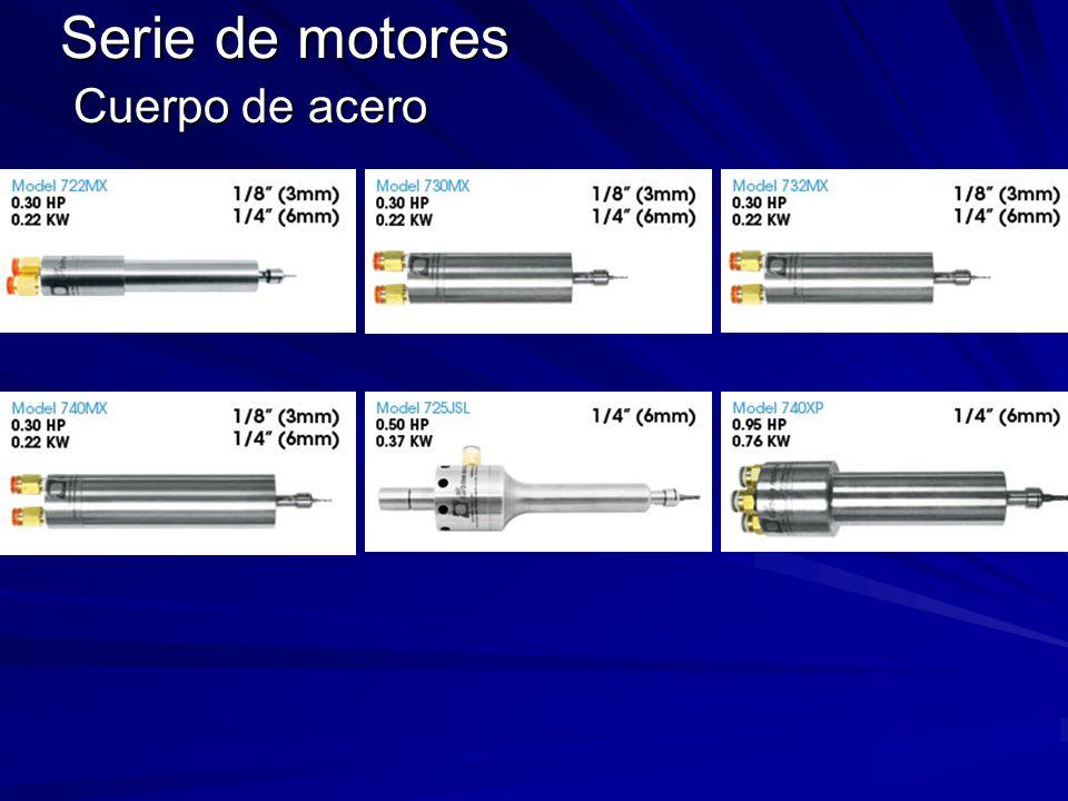 Serie de motores Cuerpo de acero
