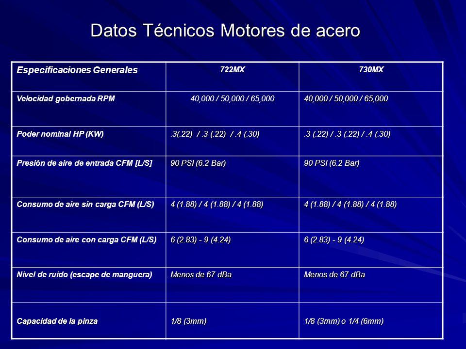 Datos Técnicos Motores de acero Especificaciones Generales 722MX730MX Velocidad gobernada RPM40,000 / 50,000 / 65,000 Poder nominal HP (KW).3(.22) /.3 (.22) /.4 (.30) Presión de aire de entrada CFM [L/S] 90 PSI (6.2 Bar) Consumo de aire sin carga CFM (L/S) 4 (1.88) / 4 (1.88) / 4 (1.88) Consumo de aire con carga CFM (L/S) 6 (2.83) - 9 (4.24) Nivel de ruido (escape de manguera) Menos de 67 dBa Capacidad de la pinza 1/8 (3mm) 1/8 (3mm) o 1/4 (6mm)