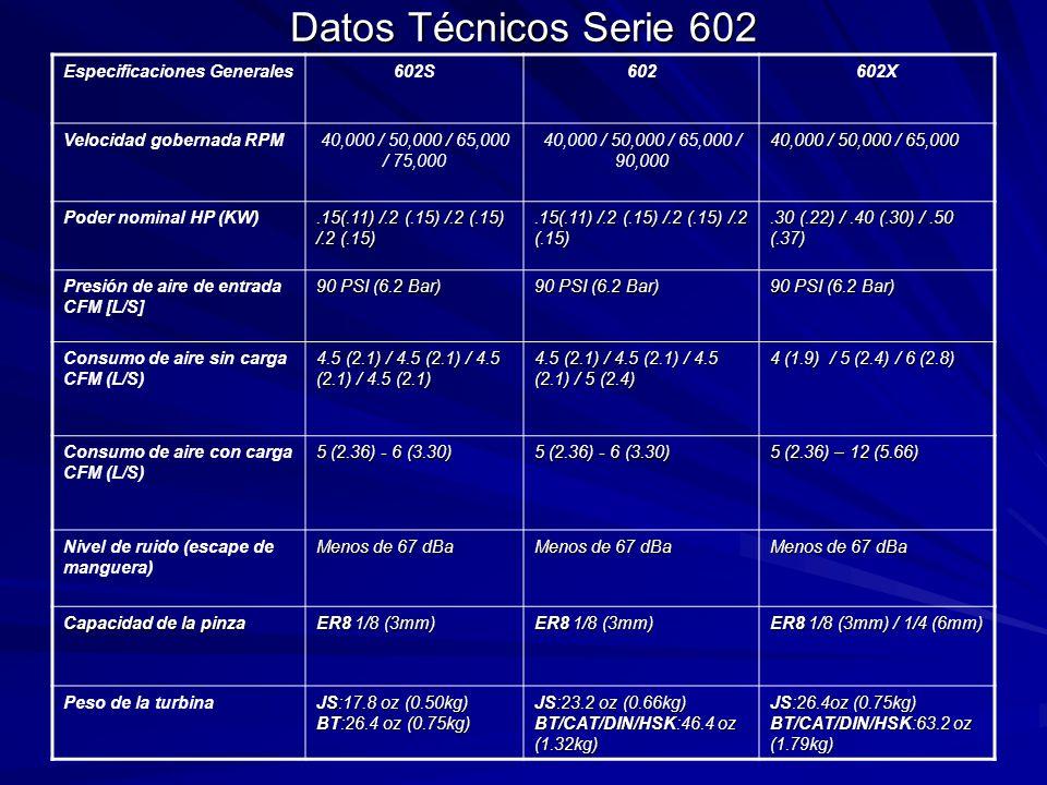 Datos Técnicos Serie 602 Especificaciones Generales602S602602X Velocidad gobernada RPM40,000 / 50,000 / 65,000 / 75,000 40,000 / 50,000 / 65,000 / 90,000 40,000 / 50,000 / 65,000 Poder nominal HP (KW).15(.11) /.2 (.15) /.2 (.15) /.2 (.15).30 (.22) /.40 (.30) /.50 (.37) Presión de aire de entrada CFM [L/S] 90 PSI (6.2 Bar) Consumo de aire sin carga CFM (L/S) 4.5 (2.1) / 4.5 (2.1) / 4.5 (2.1) / 4.5 (2.1) 4.5 (2.1) / 4.5 (2.1) / 4.5 (2.1) / 5 (2.4) 4 (1.9) / 5 (2.4) / 6 (2.8) Consumo de aire con carga CFM (L/S) 5 (2.36) - 6 (3.30) 5 (2.36) – 12 (5.66) Nivel de ruido (escape de manguera) Menos de 67 dBa Capacidad de la pinza ER8 1/8 (3mm) ER8 1/8 (3mm) / 1/4 (6mm) Peso de la turbina JS:17.8 oz (0.50kg) BT:26.4 oz (0.75kg) JS:23.2 oz (0.66kg) BT/CAT/DIN/HSK:46.4 oz (1.32kg) JS:26.4oz (0.75kg) BT/CAT/DIN/HSK:63.2 oz (1.79kg)
