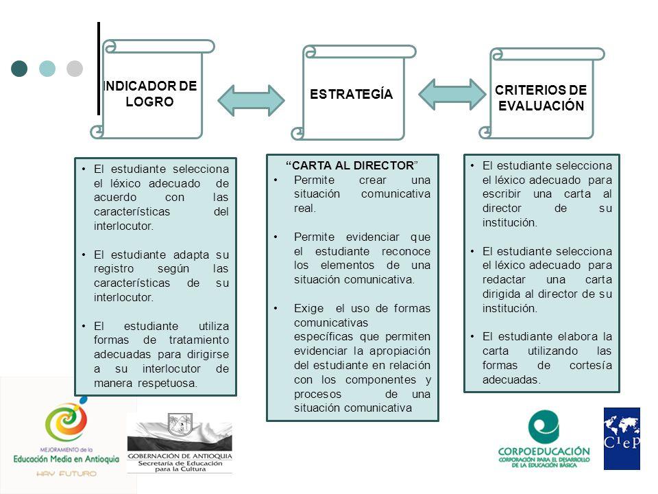 INDICADOR DE LOGRO ESTRATEGÍA CRITERIOS DE EVALUACIÓN El estudiante selecciona el léxico adecuado de acuerdo con las características del interlocutor.