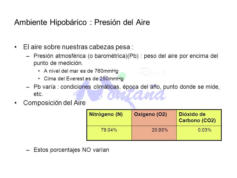Ambiente Hipobárico : Presión del Aire El aire sobre nuestras cabezas pesa : –Presión atmosférica (o barométrica)(Pb) : peso del aire por encima del p