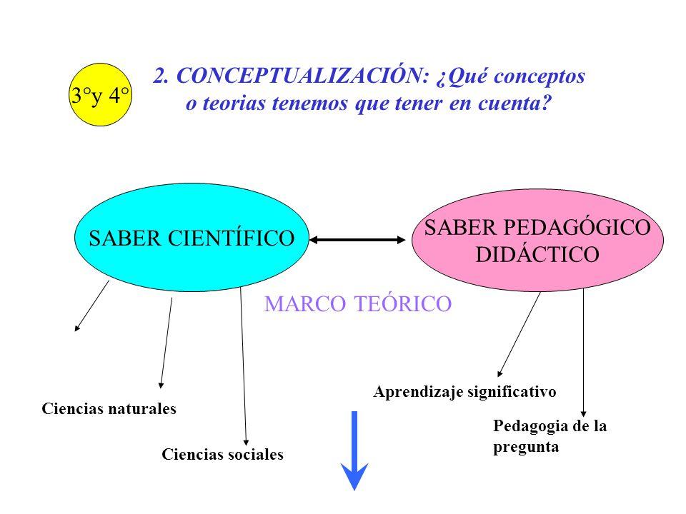 3.APLICACIÓN: ¿Qué vamos a hacer con esta teoría en el aula.