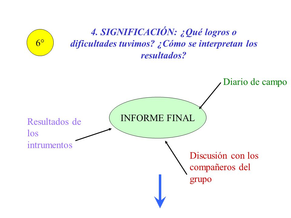 MESA DE PROYECTOS INTEGRADOS 5.