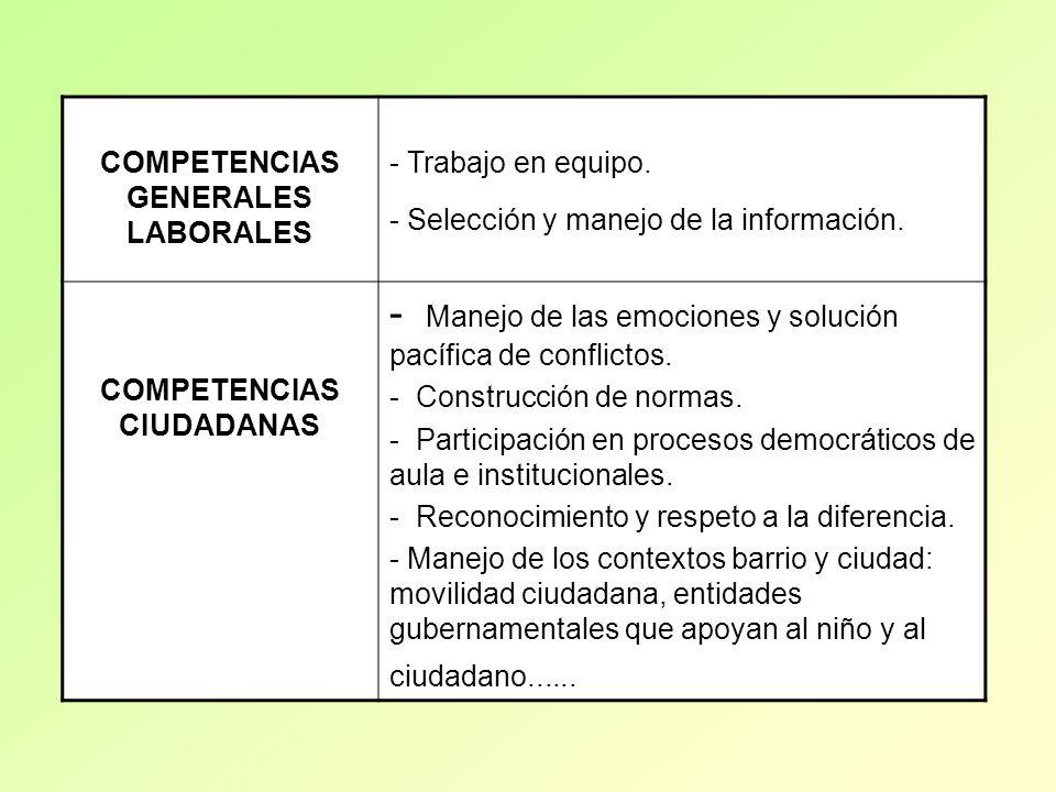 COMPETENCIAS GENERALES LABORALES - Trabajo en equipo. - Selección y manejo de la información. COMPETENCIAS CIUDADANAS - Manejo de las emociones y solu
