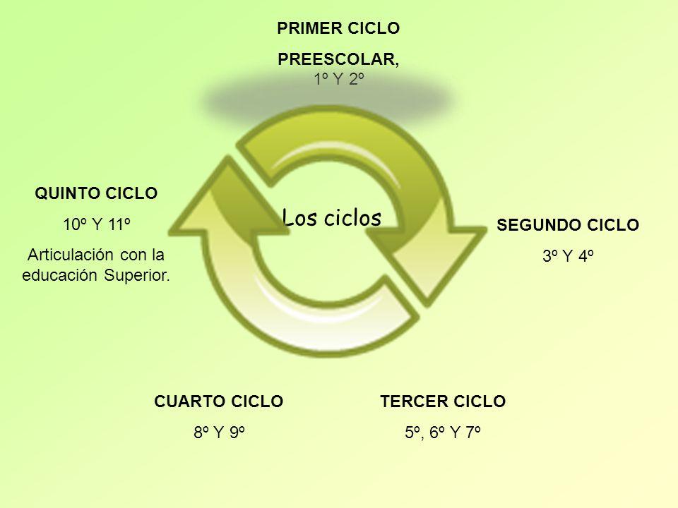 Los ciclos PRIMER CICLO PREESCOLAR, 1º Y 2º SEGUNDO CICLO 3º Y 4º TERCER CICLO 5º, 6º Y 7º CUARTO CICLO 8º Y 9º QUINTO CICLO 10º Y 11º Articulación co