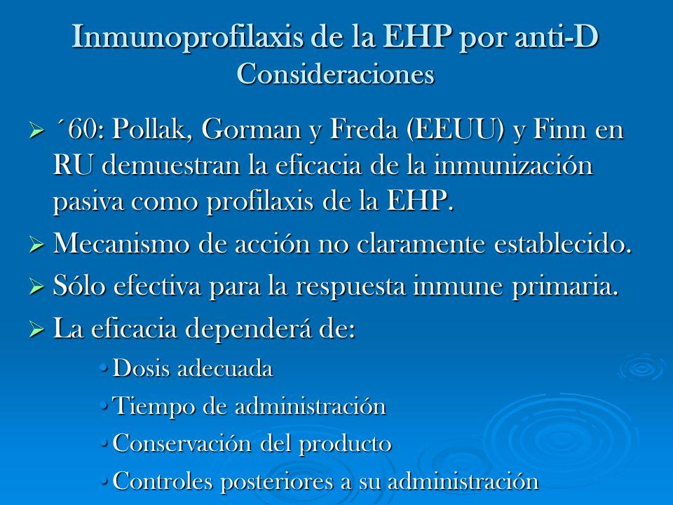 Inmunoprofilaxis de la EHP por anti-D Consideraciones ´60: Pollak, Gorman y Freda (EEUU) y Finn en RU demuestran la eficacia de la inmunización pasiva