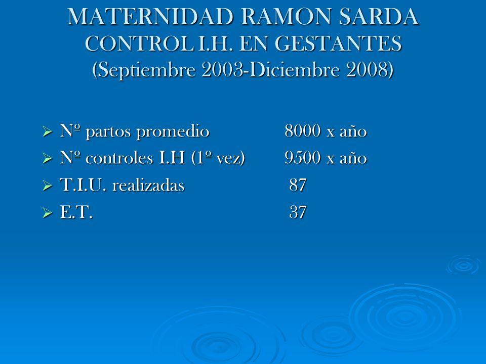MATERNIDAD RAMON SARDA CONTROL I.H. EN GESTANTES (Septiembre 2003-Diciembre 2008) Nº partos promedio8000 x año Nº partos promedio8000 x año Nº control