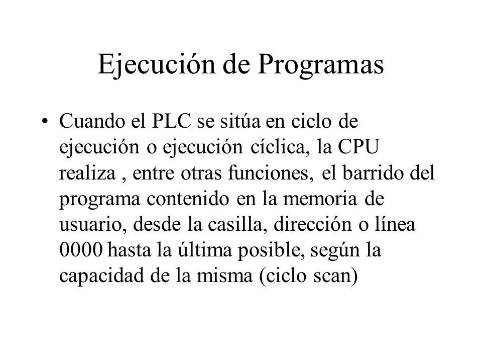Ejecución de Programas Cuando el PLC se sitúa en ciclo de ejecución o ejecución cíclica, la CPU realiza, entre otras funciones, el barrido del programa contenido en la memoria de usuario, desde la casilla, dirección o línea 0000 hasta la última posible, según la capacidad de la misma (ciclo scan)