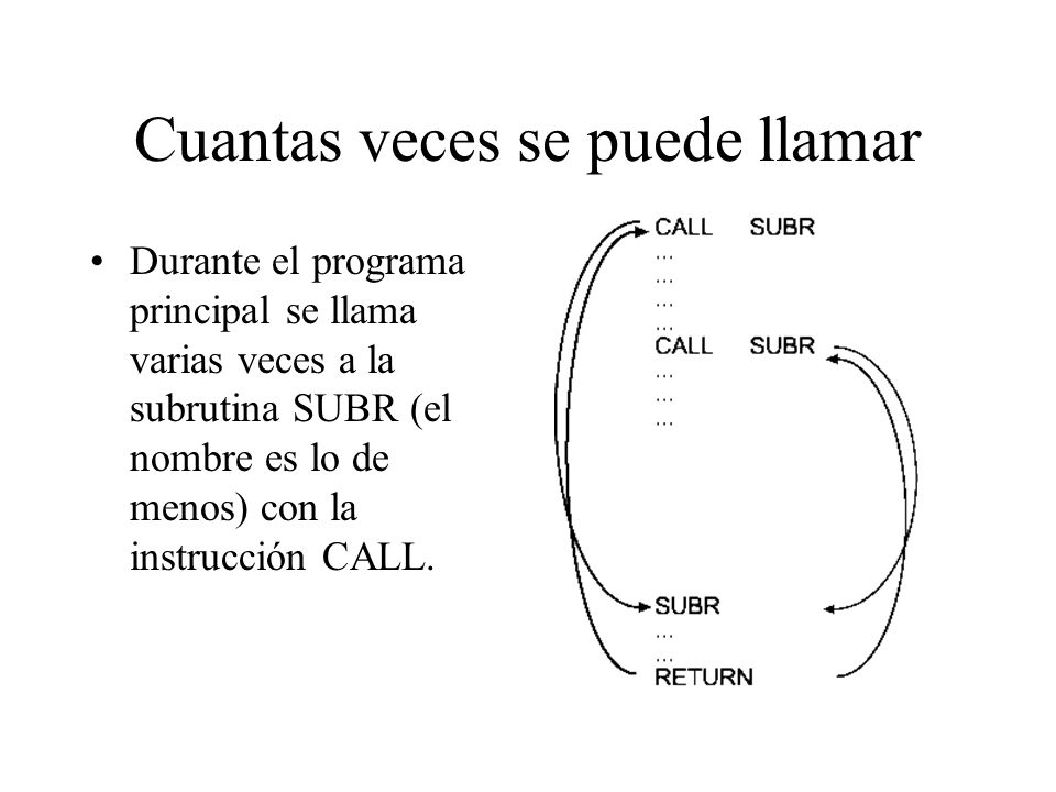 Cuantas veces se puede llamar Durante el programa principal se llama varias veces a la subrutina SUBR (el nombre es lo de menos) con la instrucción CALL.