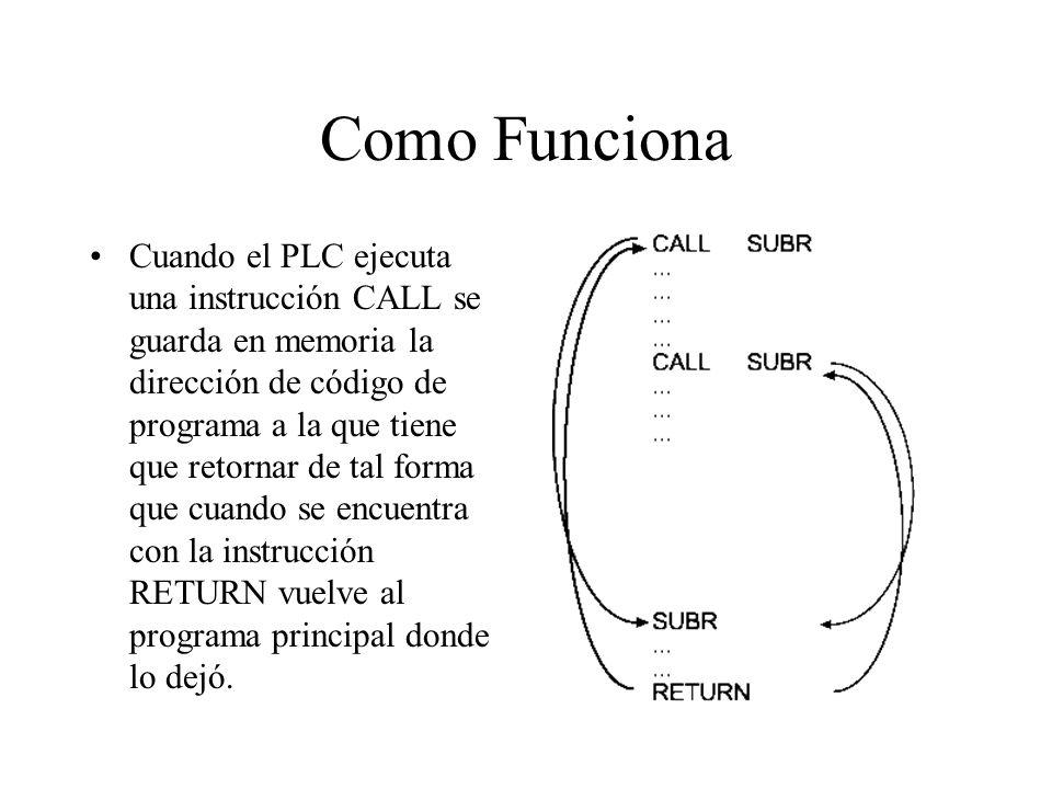Como Funciona Cuando el PLC ejecuta una instrucción CALL se guarda en memoria la dirección de código de programa a la que tiene que retornar de tal forma que cuando se encuentra con la instrucción RETURN vuelve al programa principal donde lo dejó.