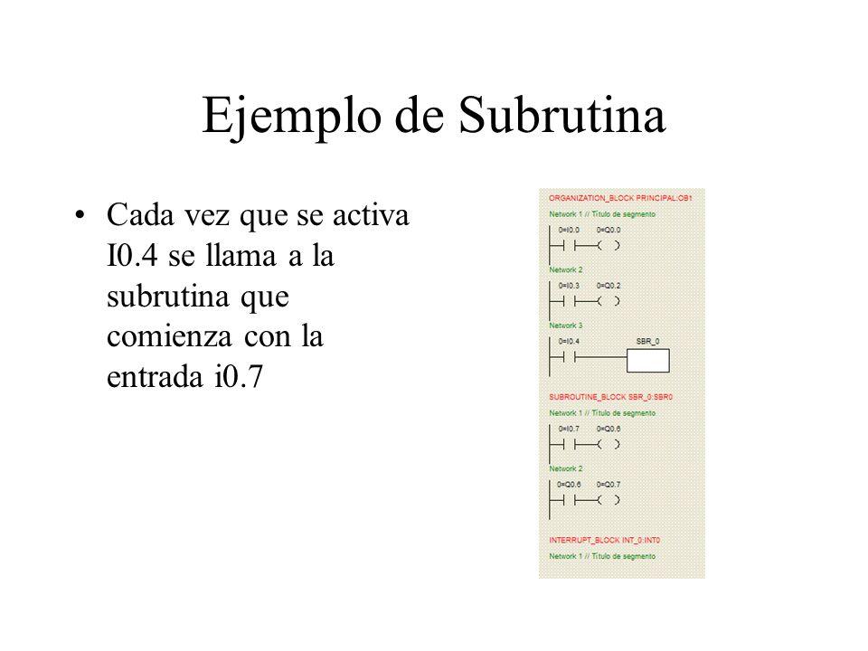 Ejemplo de Subrutina Cada vez que se activa I0.4 se llama a la subrutina que comienza con la entrada i0.7