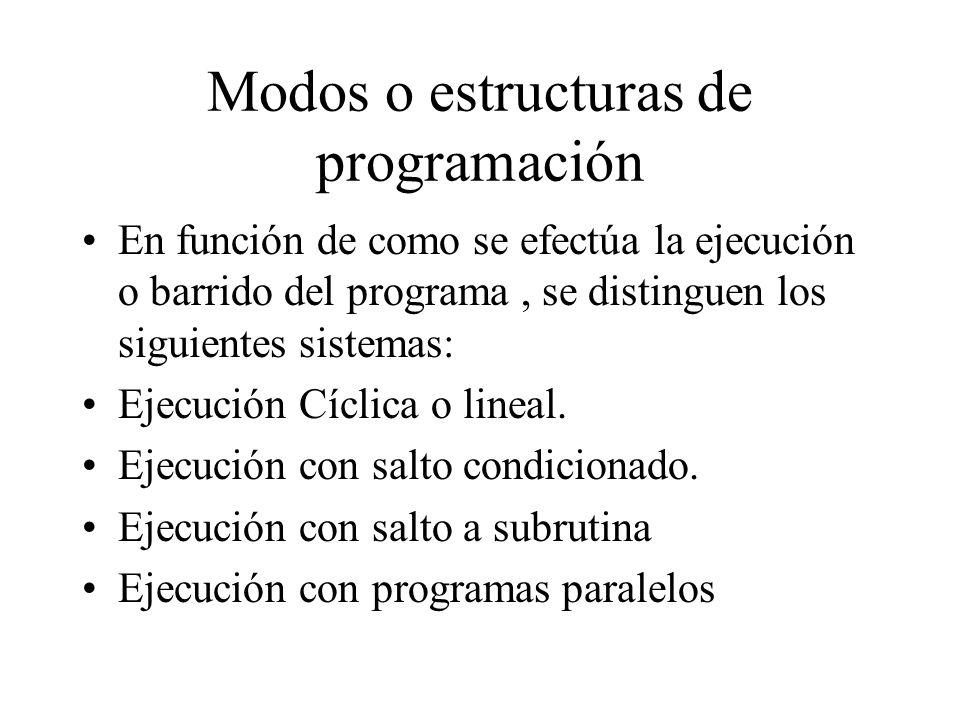 Modos o estructuras de programación En función de como se efectúa la ejecución o barrido del programa, se distinguen los siguientes sistemas: Ejecución Cíclica o lineal.