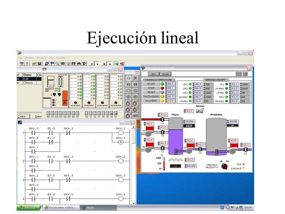 Ejecución lineal