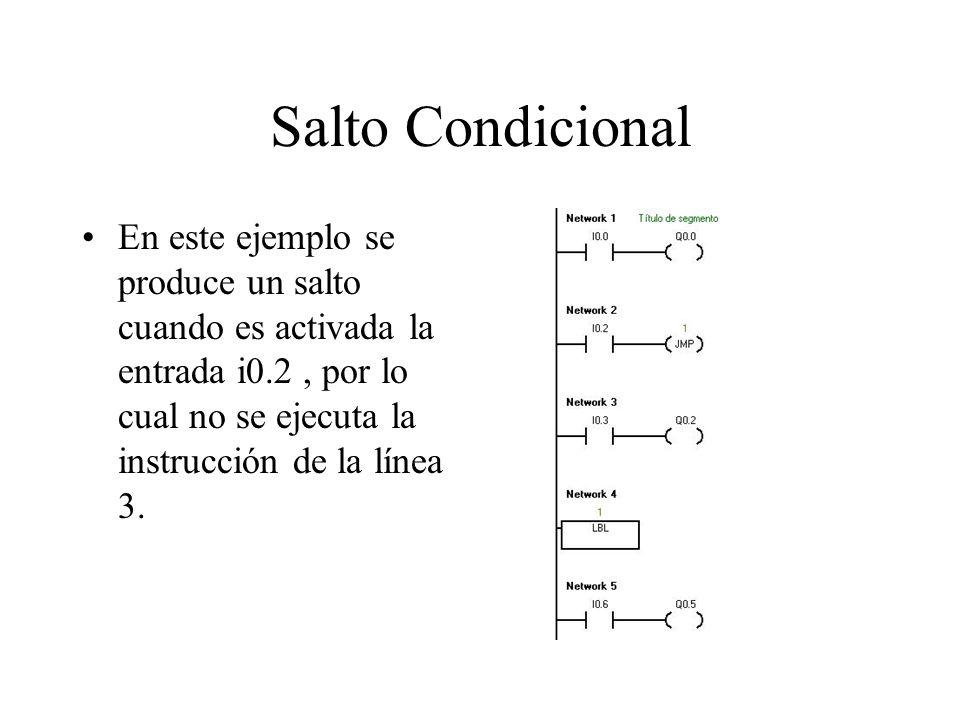 Salto Condicional En este ejemplo se produce un salto cuando es activada la entrada i0.2, por lo cual no se ejecuta la instrucción de la línea 3.