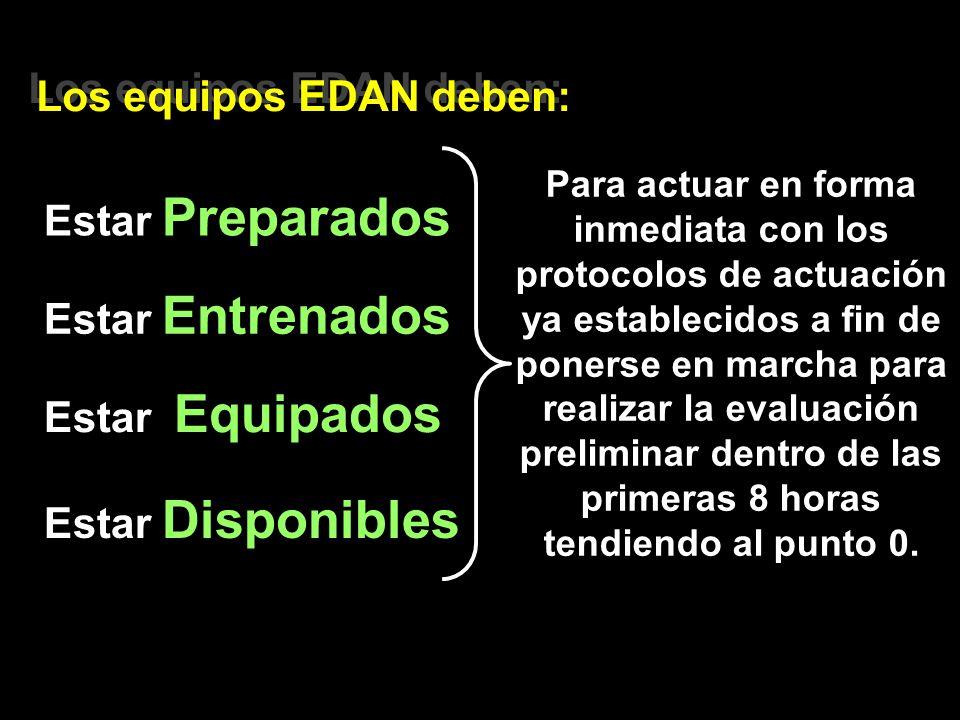 Los equipos EDAN deben: Estar Preparados Estar Entrenados Estar Equipados Estar Disponibles Para actuar en forma inmediata con los protocolos de actua