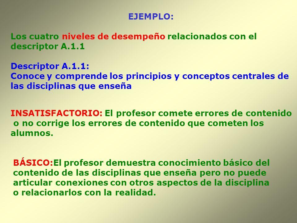 EJEMPLO: Los cuatro niveles de desempeño relacionados con el descriptor A.1.1 Descriptor A.1.1: Conoce y comprende los principios y conceptos centrale