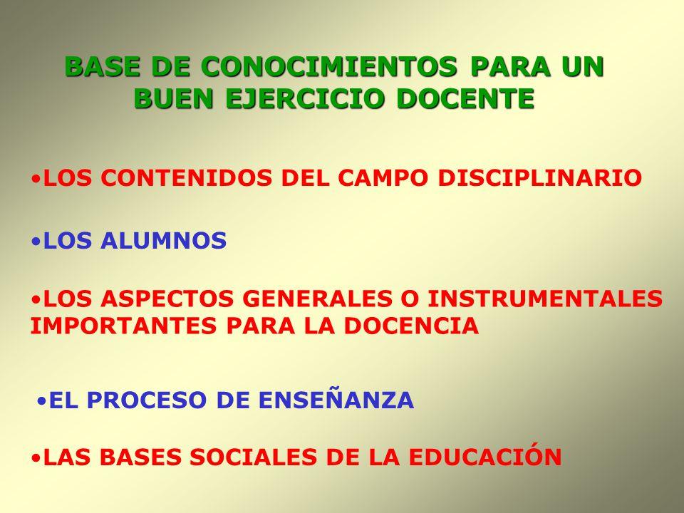 BASE DE CONOCIMIENTOS PARA UN BUEN EJERCICIO DOCENTE LOS CONTENIDOS DEL CAMPO DISCIPLINARIO EL PROCESO DE ENSEÑANZA LOS ASPECTOS GENERALES O INSTRUMEN