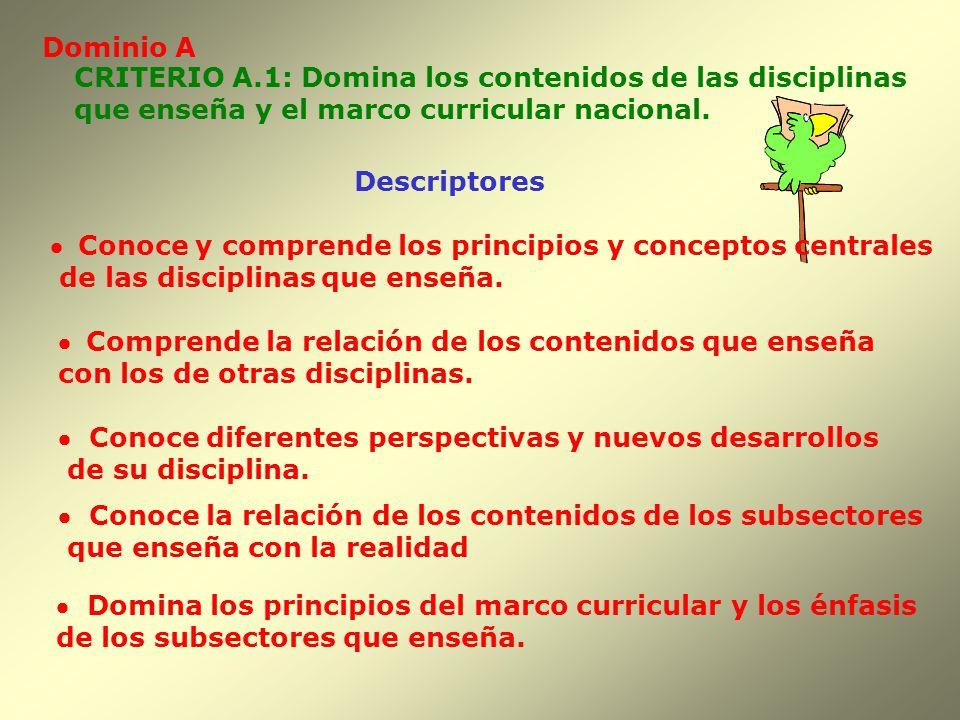 Dominio A Conoce y comprende los principios y conceptos centrales de las disciplinas que enseña. Comprende la relación de los contenidos que enseña co