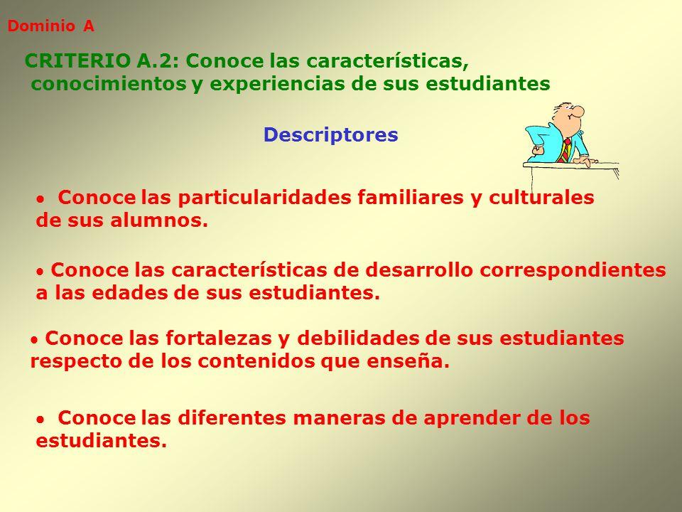 Dominio A Descriptores CRITERIO A.2: Conoce las características, conocimientos y experiencias de sus estudiantes Conoce las características de desarro