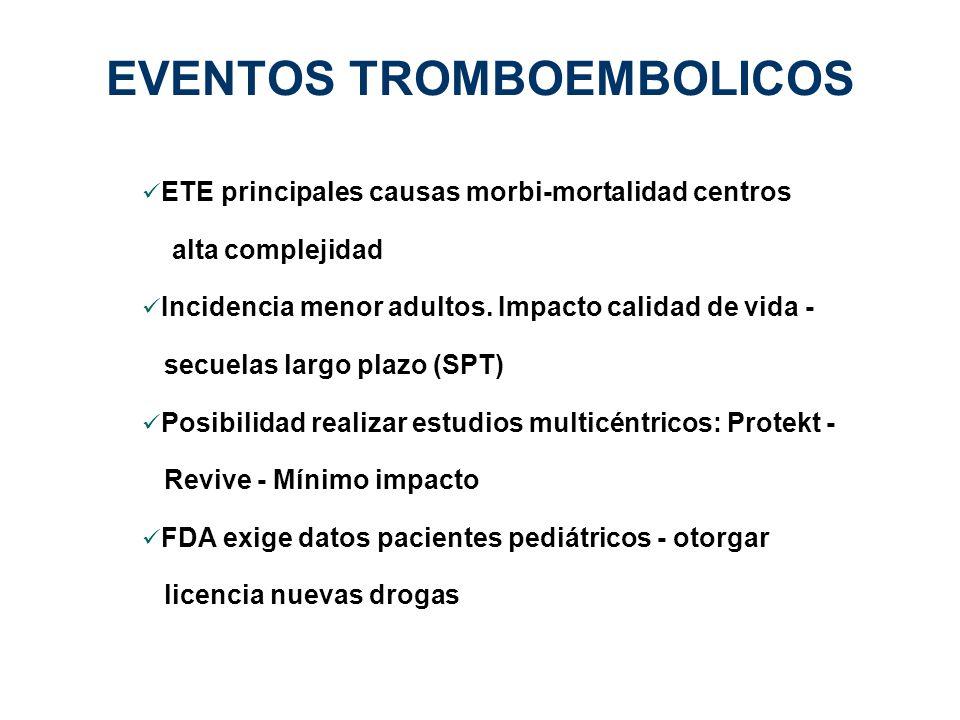 EVENTOS TROMBOEMBOLICOS ETE principales causas morbi-mortalidad centros alta complejidad Incidencia menor adultos. Impacto calidad de vida - secuelas