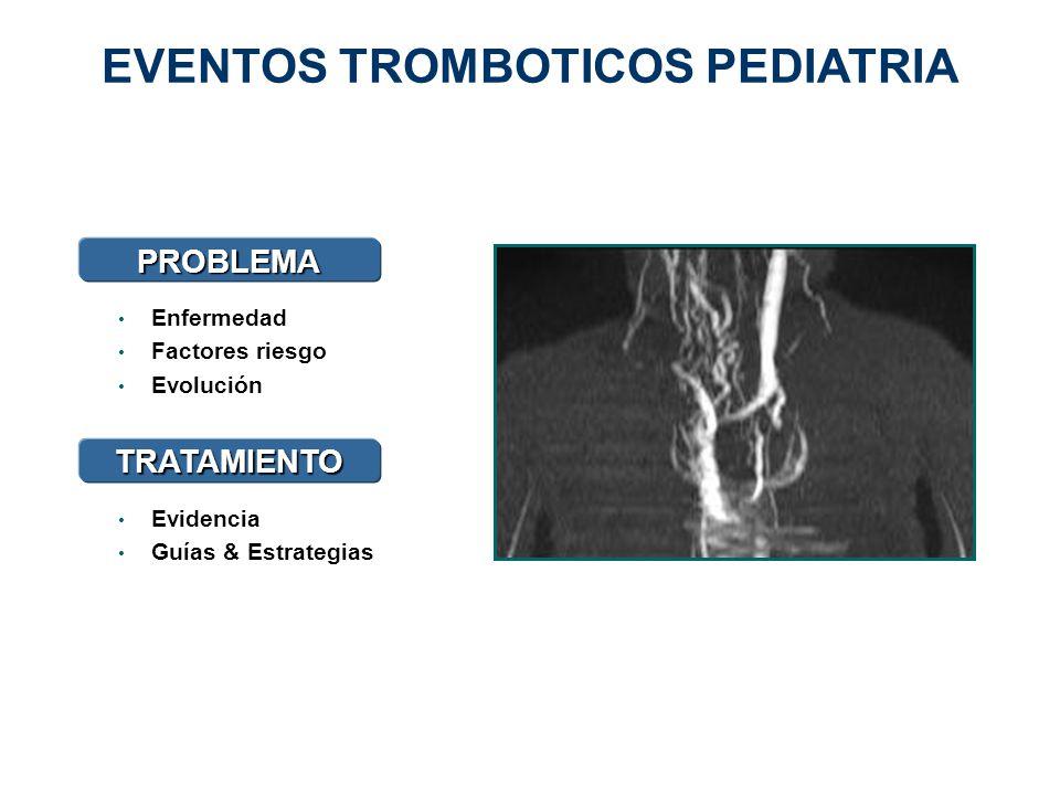 EVENTOS TROMBOTICOS PEDIATRIA Enfermedad Factores riesgo Evolución PROBLEMA TRATAMIENTO Evidencia Guías & Estrategias