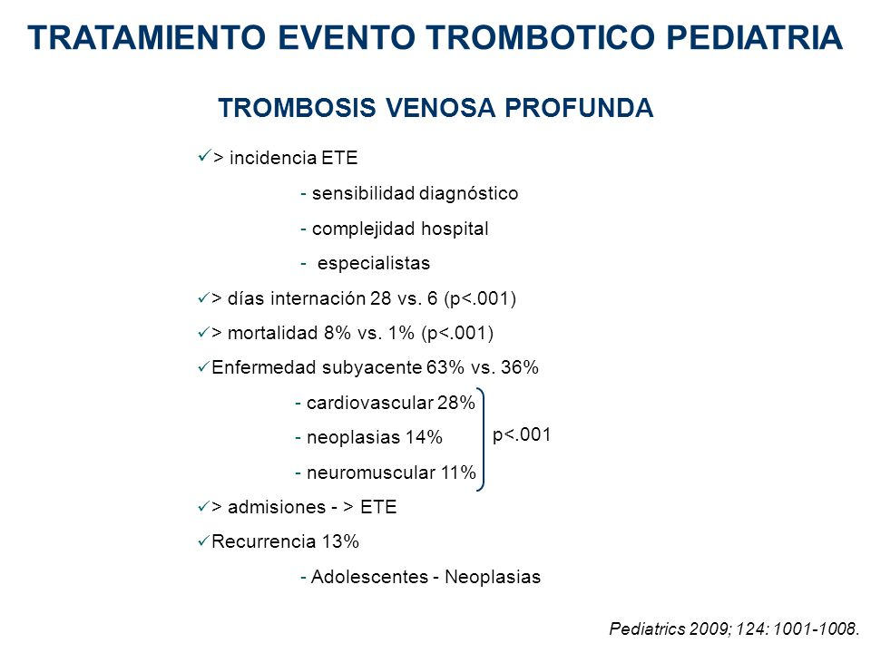 > incidencia ETE - sensibilidad diagnóstico - complejidad hospital - especialistas > días internación 28 vs. 6 (p<.001) > mortalidad 8% vs. 1% (p<.001