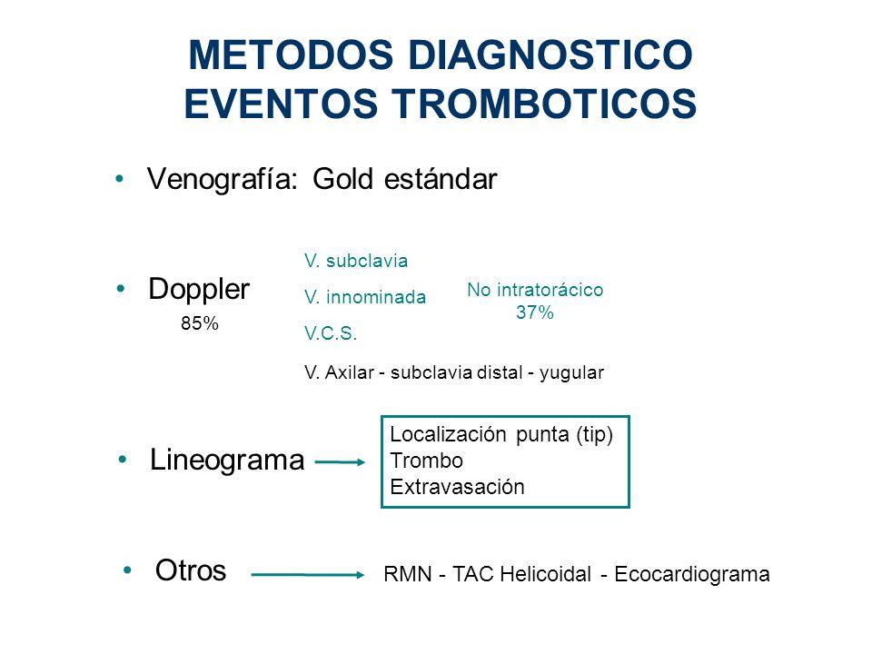 METODOS DIAGNOSTICO EVENTOS TROMBOTICOS Venografía: Gold estándar Doppler V. subclavia V. innominada V.C.S. V. Axilar - subclavia distal - yugular Lin