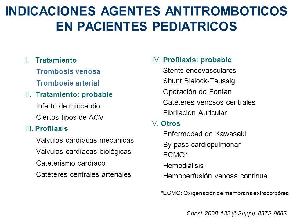 INDICACIONES AGENTES ANTITROMBOTICOS EN PACIENTES PEDIATRICOS I. Tratamiento Trombosis venosa Trombosis arterial II. Tratamiento: probable Infarto de