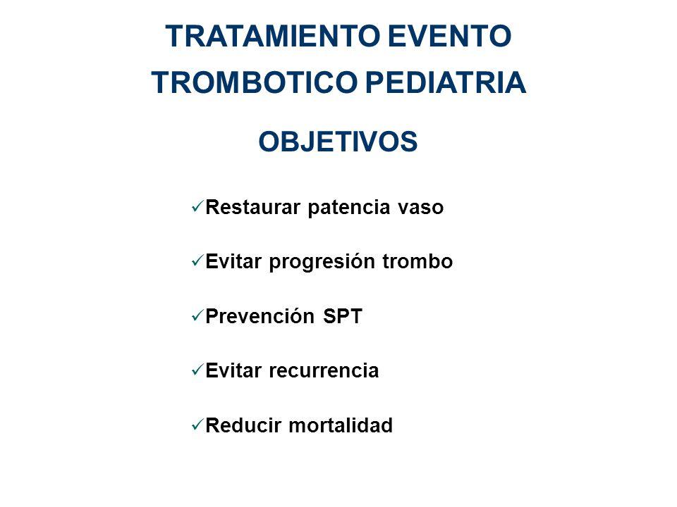 OBJETIVOS Restaurar patencia vaso Evitar progresión trombo Prevención SPT Evitar recurrencia Reducir mortalidad TRATAMIENTO EVENTO TROMBOTICO PEDIATRI