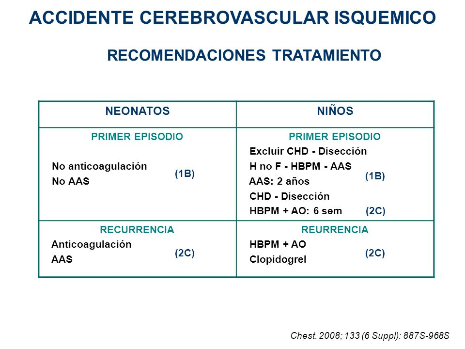 ACCIDENTE CEREBROVASCULAR ISQUEMICO NEONATOSNIÑOS PRIMER EPISODIO No anticoagulación No AAS PRIMER EPISODIO Excluir CHD - Disección H no F - HBPM - AA