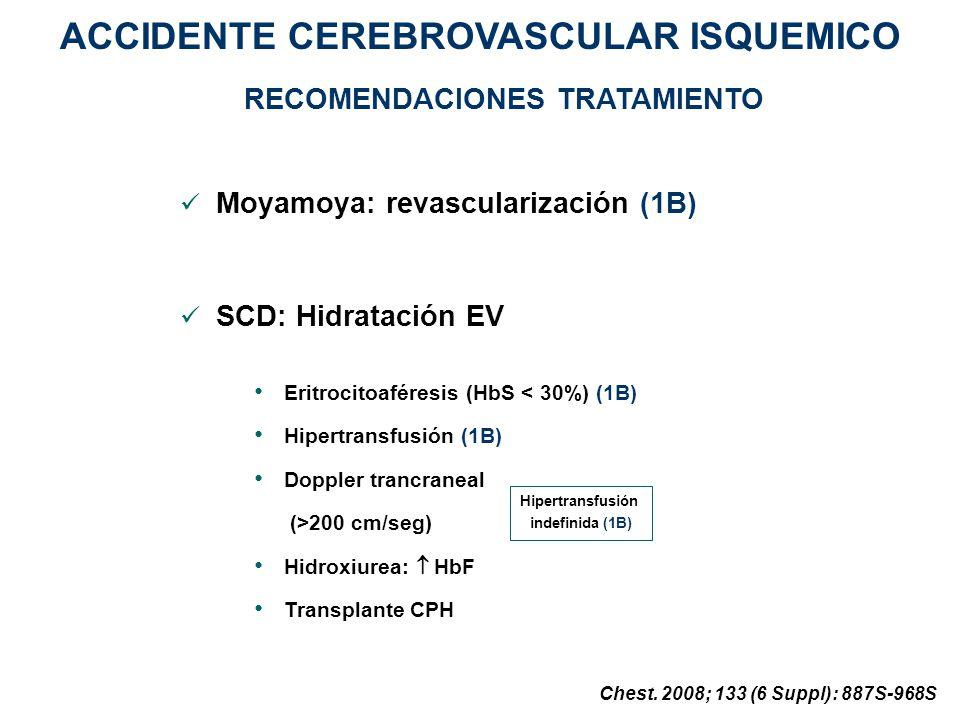 ACCIDENTE CEREBROVASCULAR ISQUEMICO Moyamoya: revascularización (1B) SCD: Hidratación EV Hipertransfusión indefinida (1B) RECOMENDACIONES TRATAMIENTO
