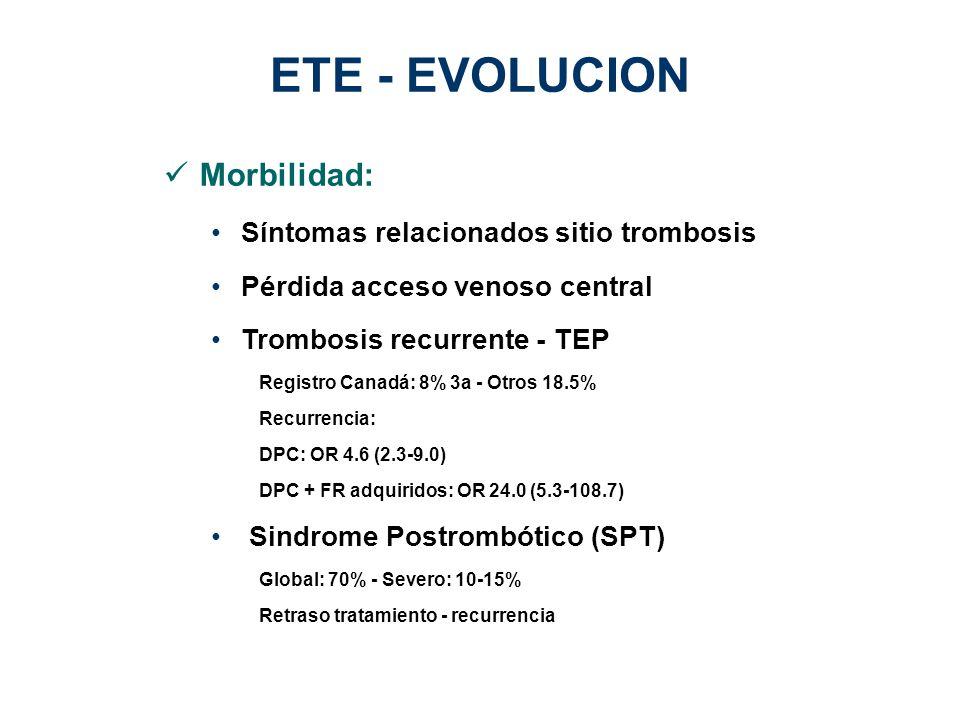 Morbilidad: Síntomas relacionados sitio trombosis Pérdida acceso venoso central Trombosis recurrente - TEP Registro Canadá: 8% 3a - Otros 18.5% Recurr