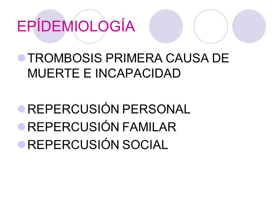 EPÍDEMIOLOGÍA TROMBOSIS PRIMERA CAUSA DE MUERTE E INCAPACIDAD REPERCUSIÓN PERSONAL REPERCUSIÓN FAMILAR REPERCUSIÓN SOCIAL