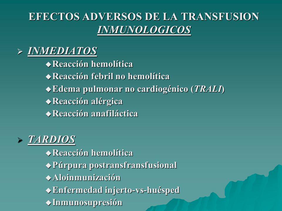 EDEMA PULMONAR NO CARDIOGENICO ASOCIADO A TRANSFUSION (TRALI) REACCION PULMONAR POR LEUCOAGLUTINACION REACCION PULMONAR POR LEUCOAGLUTINACION DAÑO ALVEOLO-CAPILAR DIFUSO DAÑO ALVEOLO-CAPILAR DIFUSO SINDROME DE DISTRESS RESPIRATORIO DEL ADULTO SINDROME DE DISTRESS RESPIRATORIO DEL ADULTO