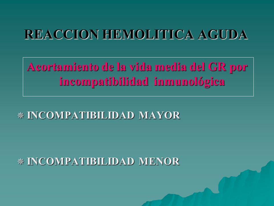 REACCION HEMOLITICA AGUDA CONDUCTA EFECTUAR PRUEBA DE HEMOLISIS EFECTUAR PRUEBA DE HEMOLISIS REPETIR LA HEMOTIPIFICACIÓN ABO Y D REPETIR LA HEMOTIPIFICACIÓN ABO Y D De la unidad transfundida (o del segmento ) De la unidad transfundida (o del segmento ) Del paciente (en muestra pre y postransfusional) Del paciente (en muestra pre y postransfusional) REPETIR LAS PRUEBAS DE COMPATIBILIDAD REPETIR LAS PRUEBAS DE COMPATIBILIDAD En muestras de suero pre y postransfusional En muestras de suero pre y postransfusional REPETIR LA DETECCION DE Acs.