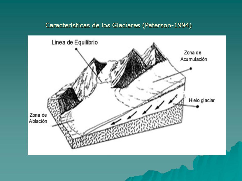 Características de los Glaciares (Paterson-1994)