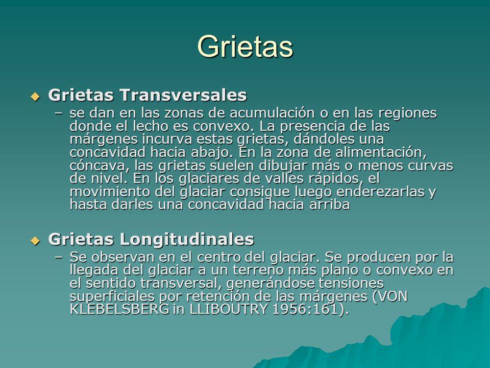Grietas Grietas Transversales Grietas Transversales –se dan en las zonas de acumulación o en las regiones donde el lecho es convexo. La presencia de l