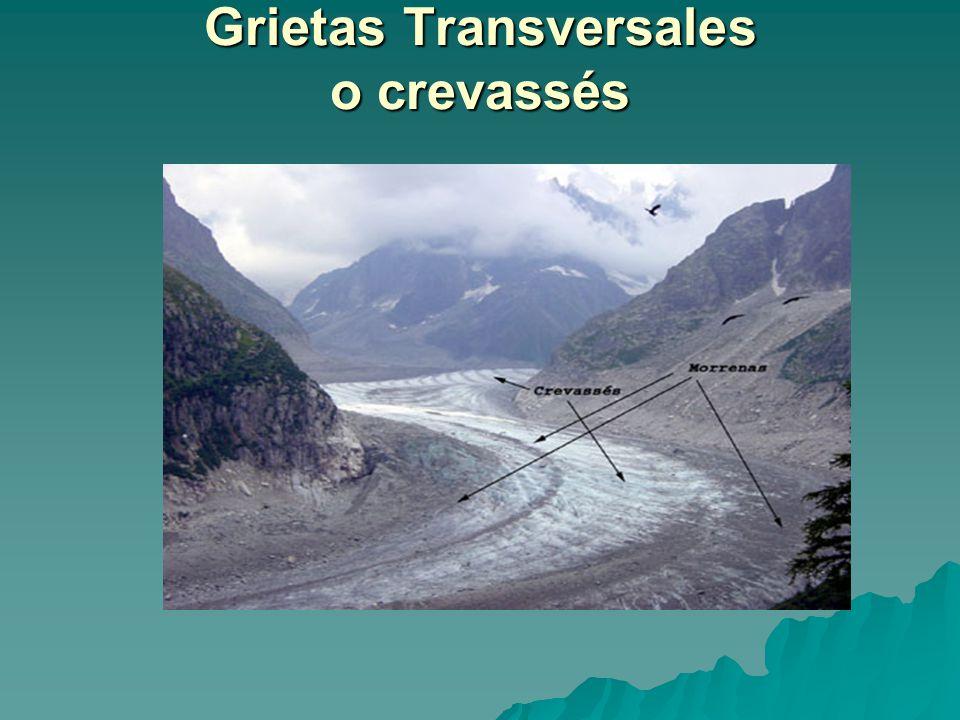 Grietas Transversales o crevassés